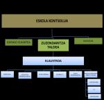 ORGAIGRAMA2 - ORGAIGRAMA2.png